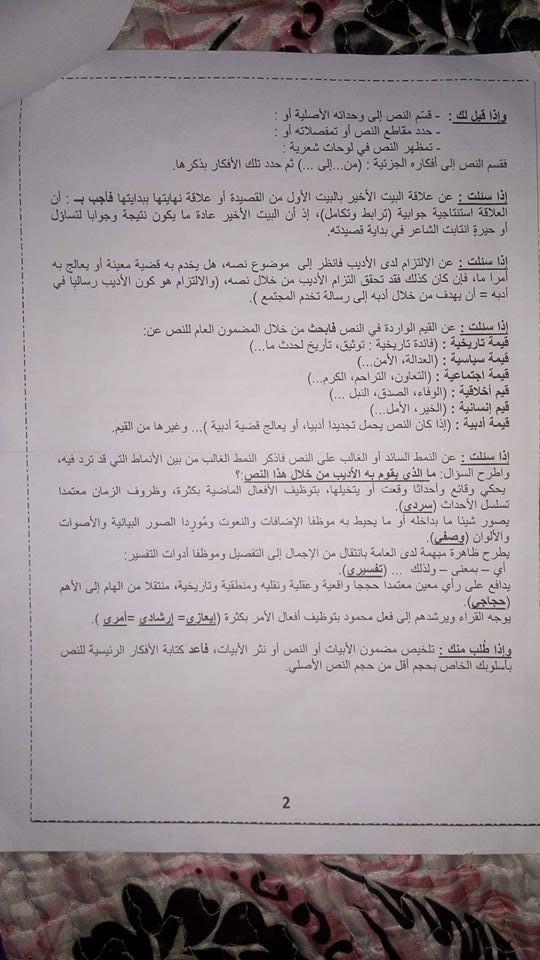 ملخص مادة اللغة العربية لجميع الشعب