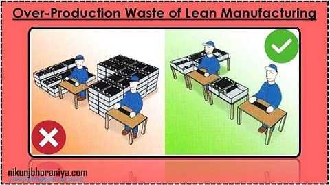 Over Production Waste - 8 Wastes of Lean Manufacturing