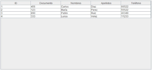 Modificar JTable y actualizar mysql