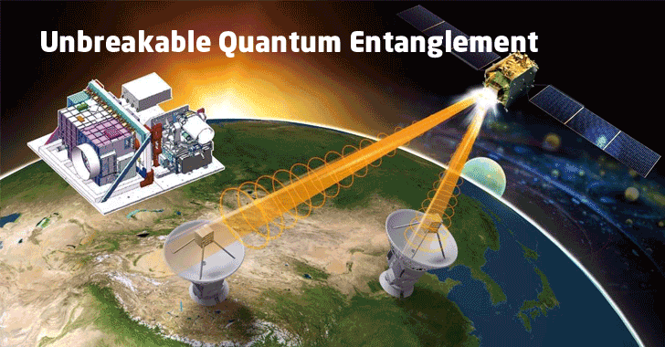 china-quantum-communication-satellite