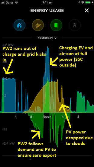 Tesla PW2 App Visual