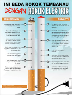 Satu Bulan Setelah Berhenti Merokok Secara Autodidak