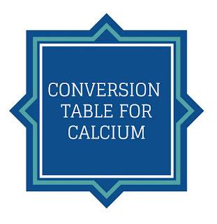 ConvertionTableCalcium