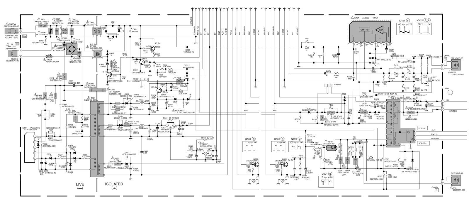 JVC AV 20D303 – How to enter Service Mode
