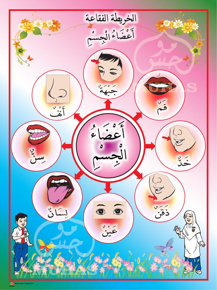 I Think Bahasa Arab Peta I Think Bahasa Arab
