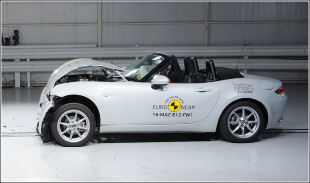 Mazda MX-5 Euro NCAP Rating ND Crash Test