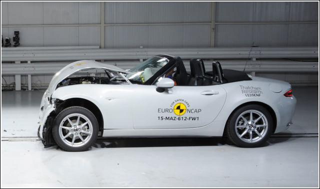 Mazda MX-5 Euro NCAP Rating ND Crash Test