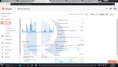 Membuat Website dengan Platform Blogger