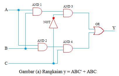 rangkaian 1 fungsi boole