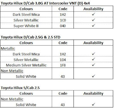 Hilux Improvement 2012