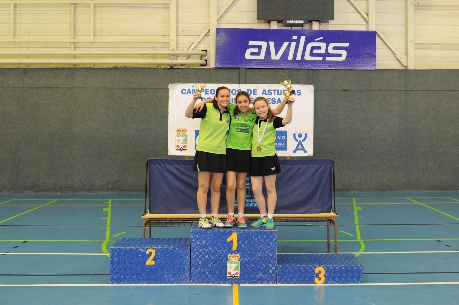 Avil s tenis de mesa resultados de las competiciones del pasado fin de semana - Aviles tenis de mesa ...