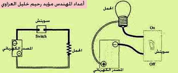 تعلم الكهرباء المنزلية