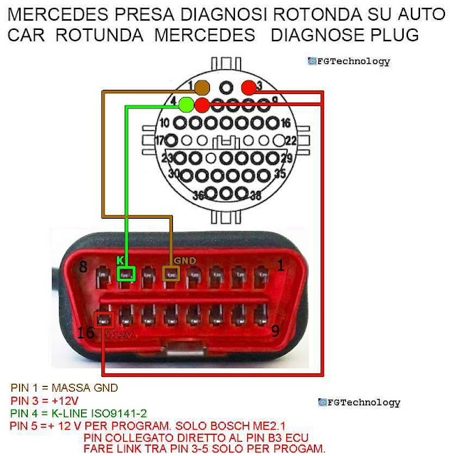 Mercedes round diagnostic plug