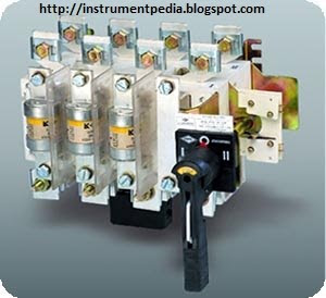 What is a control panel?. What are the components in a control panel ...