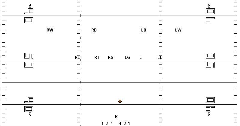 32 Kickoff Return Schemes Diagram