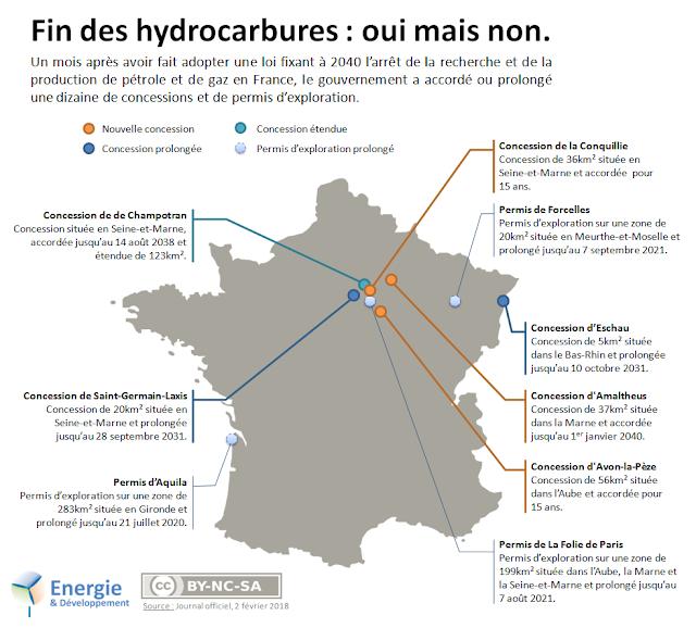 Infographie : concession et permis d'exploration de pétrole et de gaz renouvellés, étendus ou prolongés en France