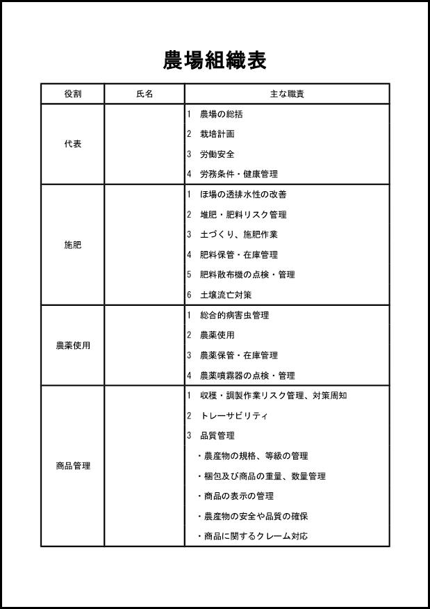 農場組織表 001