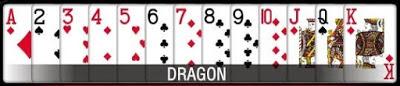 DRAGON – pemenang akan mendapatkan 52 point