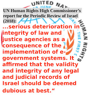 2018 UN Universal Periodic Review (UPR) of Israel, professional staff report