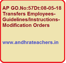 AP GO.No:57 Transfers and Postings of Employees – Guidelines /Instructions-Modification Orders