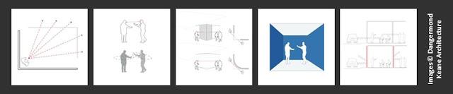 Ideas básicas de la arquitectura DeafSpace en personas sordas impulsada por la Universidad de Gallaudet