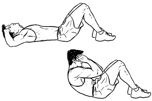 8 Gerakan dan Cara Melakukan Sit Up Yang Benar