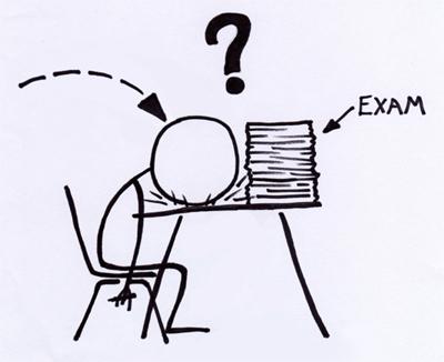 Top 101 Reviews: Funny Pics of Exam Tension, Funny Pics