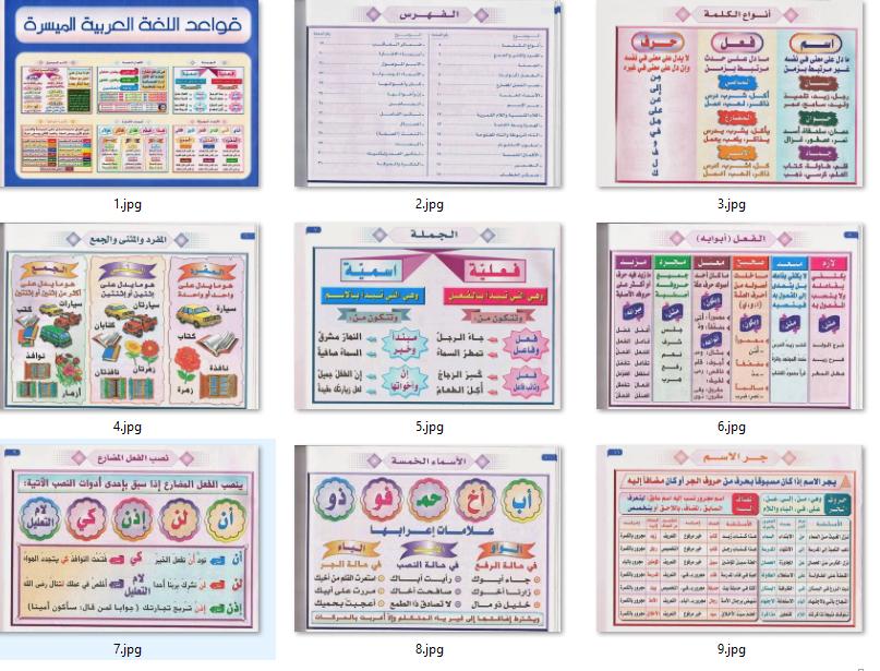 قواعد اللغة العربية الميسرة روعة للمذاكرة وتنفع ك لوح حائط كوسيلة تعليمية ارجوك شاركها علما ينتفع به