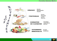http://cplosangeles.juntaextremadura.net/web/edilim/curso_4/cmedio/la_salud/los_nutrientes/los_nutrientes.html