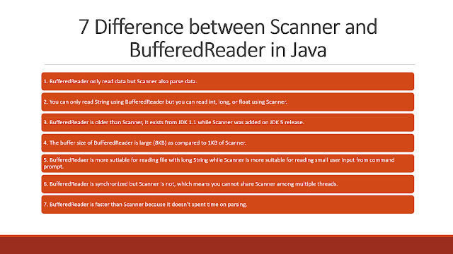 Scanner vs BufferedReader in Java