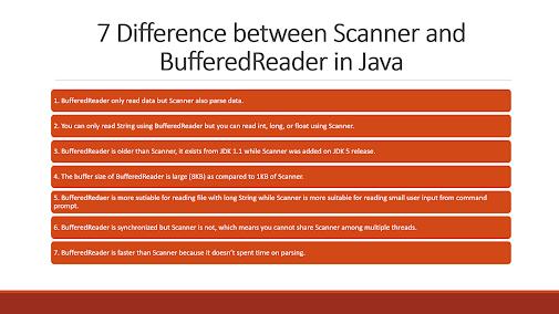 Scanner vs BufferedReader in Java