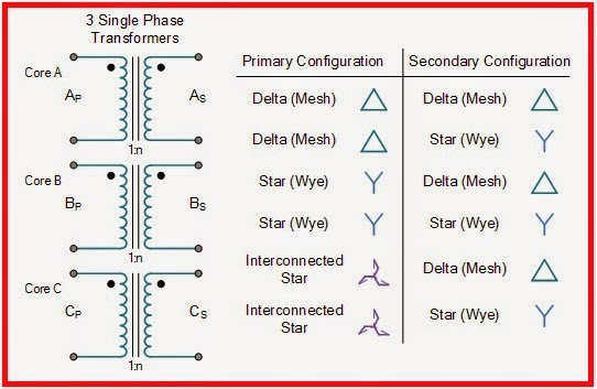 Three Phase Transformer Connections   Elec Eng World