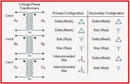 circuit diagram of single phase transformer
