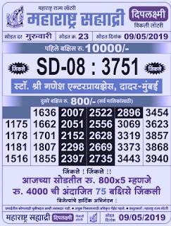 https://www.rojgarresultcard.com/2015/05/lottery.maharashtra.gov.in-maharashtra-lottery-results.html