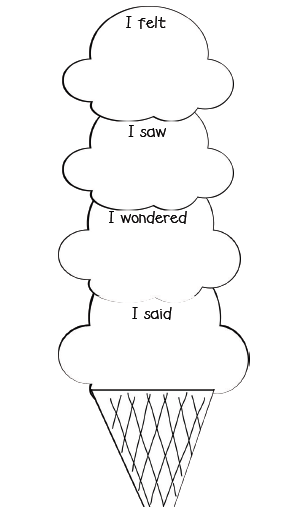 Graphic Organizer For 2nd Grade Personal Narrative