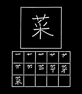 kanji sayuran