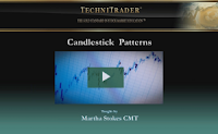 candlestick patterns webinar - technitrader