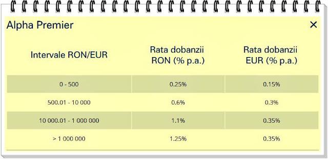 pareri cont de economii alpha premier dobanzi bune de la alpha bank