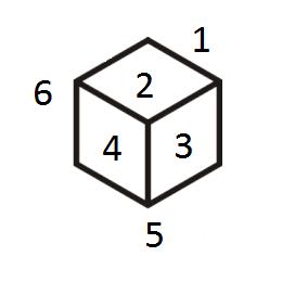 Non- Standard Dice/ ordinary dice