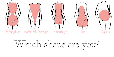 Finding your body type or body shape isn't that hard but we show you how to find it and what will look amazing on you! Every body type has it's beauty.