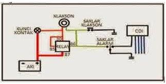 Cara Memasang Alarm Anti Maling Motor