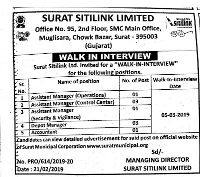 Surat Sitilink Ltd Recruitment 2019 / Manager & Accountant Posts: