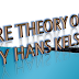 Pure Theory of Law by HANS KELSEN || Jurisprudence ||