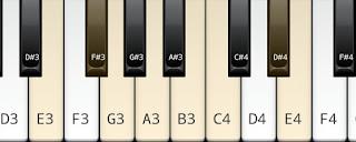 Harmonic minor scale on Key E
