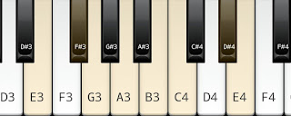 Harmonic minor scale on Key E