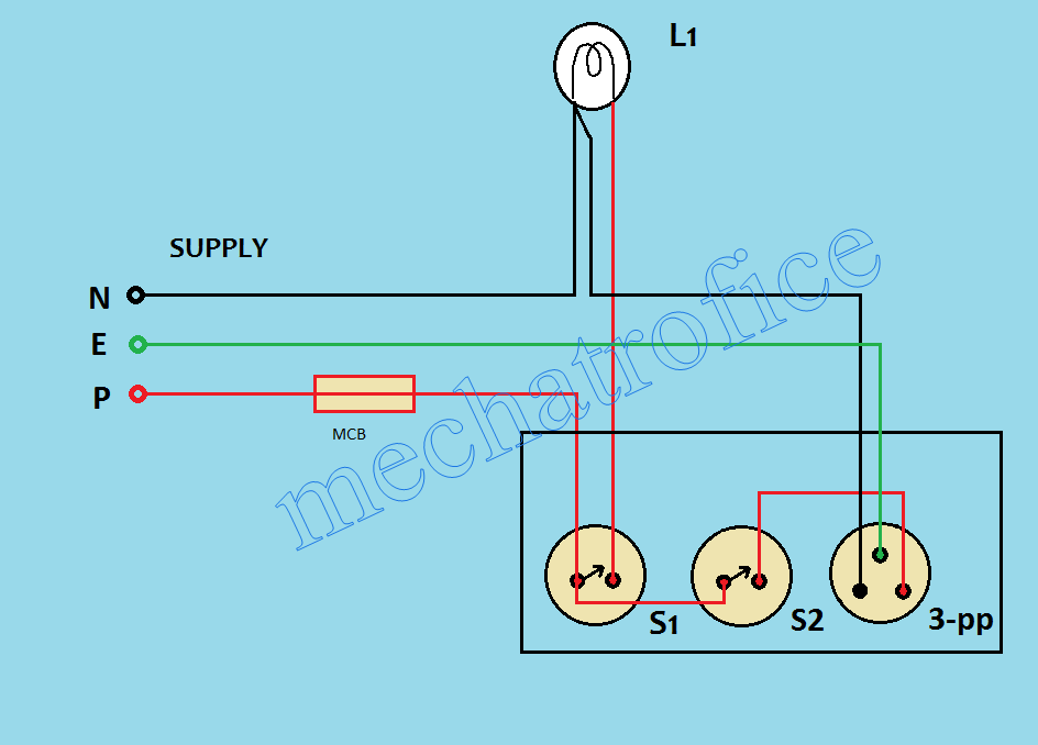Wiring+of+one+lamp+controlled+by+one+switch+and+independent+plug how to wire a switch box mechatrofice single pole socket wiring diagram at mifinder.co