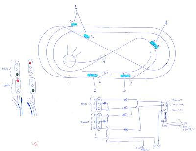 Trackside signal planning diagram