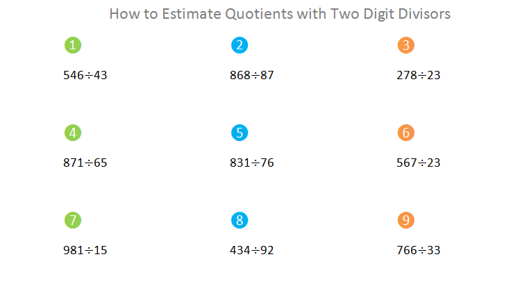Bro and Sis Math Club: How to Estimate Quotients with Two