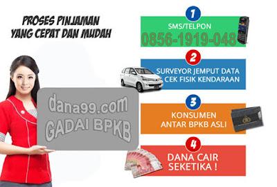 Cabang Kalimantan Tengah