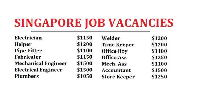 new singapore job vacancies dubai job walkins. Black Bedroom Furniture Sets. Home Design Ideas